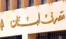 """""""بازل 3 """" جاهز للتطبيق في مصارف لبنان"""