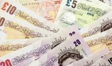 الجنيه الإسترليني ينخفض بنسبة 0.7% إلى 1.2563 دولار