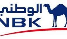 """""""بنك الكويت الوطني"""": 65 دولار متوسط خام برنت خلال 2019 و2020"""