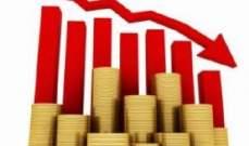 العجز التجاري الأميركي يتراجع الى 55.2 مليار دولار في حزيران الماضي