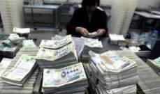10 مصارف لبنانية في قائمة أكبر 1000 مصرف عالمي