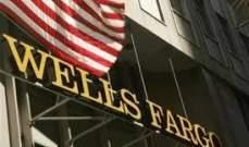 """أرباح """"Wells Fargo"""" تقفز مع انخفاض مخصصاته للقروض الرديئة المحتملة"""