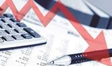 """وزارة المالية """"الإسرائيلية"""": العجز سيبلغ 4% ما لم يتم زيادة الإيرادات الضريبية"""