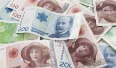 ضغوط الأسعار تدفع الكرونة النرويجية لأعلى مستوى في 5 أشهر أمام اليورو
