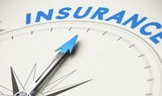 كيف أصبحت أسعار بوالص التأمين؟