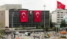 تراجعات شديدة لسندات تركيا السيادية .. وتكلفة التأمين على الديون تلامس أعلى مستوى في شهر