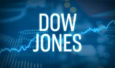 """داو جونز"" يغلق مرتفعا 408 نقاط إلى 28807 نقاط"