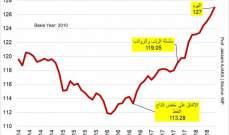 إرتفاع الأسعار.. ما له وما عليه
