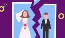 ما معنى العدّة لدى الطوائف المسيحية؟ وما الفرق بين بطلان الزواج والفسخ؟