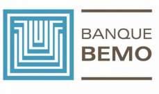 """""""بنك بيمو"""": تخصيص 100 مليون دولار كقروض لإعادة بناء البيوت والمكاتب"""