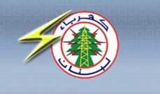 انفصال مجموعات الانتاج في كل لبنان عن الشبكة الكهربائية