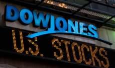 """""""داو جونز"""" يغلق مرتفعا 1.41% إلى 24712.79 نقطة"""
