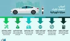 6 أسباب تدفعك لشراء سيارة كهربائية