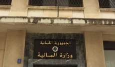 محفظة سندات الخزينة اللبنانيّة ترتفع بنسبة 3.3% مع نھاية شھر أيلول 2017
