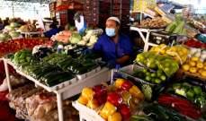 أسعار الغذاء العالمية ترتفع 5% في أيلول