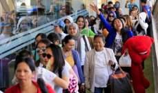546 مليون دولار تحويلات العمالة الفلبينية بالكويت في 10 أشهر