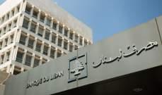 الموجودات بالعملات الاجنبية لدى مصرف لبنان تبلغ 25.2 مليار دولار واحتياطي الذهب يصل الى 17.3 مليار دولارفي منتصف تشرين الثاني 2020