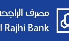 """أرباح """"مصرف الراجحي"""" السعودي تنخفض بنسبة 3.8% في الربع الثاني"""