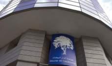تراجع بورصة المغرب بنسبة 0.02% إلى مستوى 11486.10 نقطة