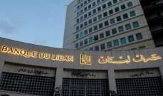 """مصرف لبنان يعلن إطلاق صندوق """"سيدر أكسجين"""" للتمويل الصناعي أواخر تموز بقيمة 175 مليون دولار"""