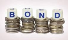 إرتفاع مبيعات السندات الخردة في آسيا إلى 100 مليار دولار للمرة الأولى