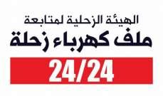 """""""الهيئة الزحلية"""": تعليق اعتصام 17 تشرين الثاني افساحاً لمفاوضات حول قانون تعاقد مع كهرباء زحلة"""