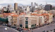 """خاص - تراجع اضافي للبنان على قائمة """"أفضل الدول لممارسة الأعمال"""""""