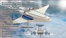 علماء يخططون لتطوير طائرات ركاب تعمل بالهيدروجين