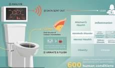 تطوير مرحاض ذكي يكتشف الأمراض في وقت مبكر