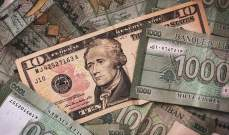 ودائع القطاع العام في المصرف المركزي تهبط نحو 20% في أول 4 أشهر من 2020