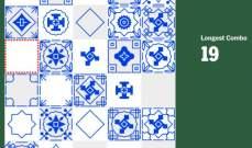 """""""نيويورك تايمز"""" تطرح لعبة """"Tiles"""" مجانا لجذب المستخدمين غير المتحدثين بالإنجليزية"""