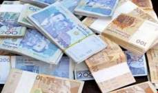 تحسن قيمة الدرهم المغربي مقابل اليورو والدولار