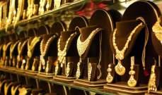 استهلاك الصين من الذهب يتراجع في 2019 لأول مرة في 3 سنوات بنسبة 12.9% إلى 1002.8 طن