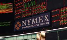 """""""نايمكس"""" يغلق مرتفعاً 3.3% عند 53.80 دولار للبرميل"""