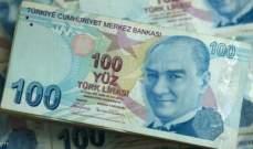 تركيا: العجز النقدي يسجل 11.6 مليار دولار خلال الاشهر الـ5 الأولى من العام الجاري