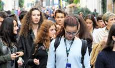 سوق العمل للشباب الأوروبي.. سويسرا والدنمارك ولاتفيا تتصدر