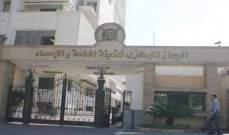 مصر: عجز الميزان التجاري يتراجع 28.7% في أيلول