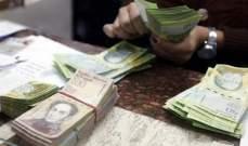 في ثالث زيادة هذا العام.. فنزويلا ترفع الحد الأدنى الشهري للأجور 275%