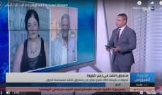 """حنبوري لتلفزيون """"الغد"""": هناك أكثر من مئة الف وظيفة فقدت وأكثر من نصف سكان لبنان تحت خط الفقر"""