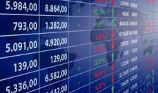 """""""جي بي مورغان"""": موسم الأرباح السلبي قد لا يؤثر على صعود الأسهم"""