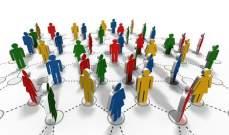 كيف تنشأ الجمعيات التعاونية والمتحدة والاتحادات الاقليمية؟