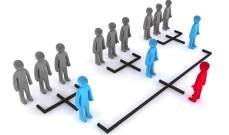 كيف تحدد مراتب ودرجات الموظفين في الدوائر الوقفية؟