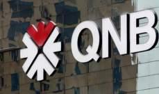 """QNB"" يؤكد تباطؤ نمو التجارة العالمية لأدنى مستوى منذ الأزمة المالية"