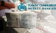 المركزي التركي يخفض الفائدة لأجل أسبوع إلى 11.25 %