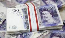 الجنيه الإسترليني يرتفع بنسبة 0.14% إلى 1.335 دولار