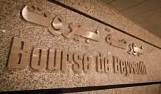 القيمة السوقية للأسهم المتداولة على بورصة بيروت تتراجع 15% إلى 6.4 مليار دولار في نهاية الشهر الفائت