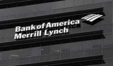 """""""بنك أوف أميركا"""": النمو الاقتصادي العالمي المتوقع في 2020 الأدنى منذ 2009"""