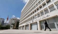 خاص - 48 ساعة حاسمة في مسار اضراب مصرف لبنان واضراب المصالح المستقلة والمؤسسات العامة