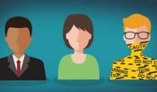 هكذا يمكنك التغلب على ستة سلوكيات سامة لدى الموظف!