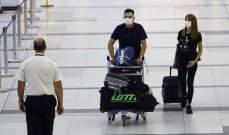 """الأرجنتين.. منع دخول غير المقيمين الوافدين من بلدان موبوءة بـ""""كورونا"""""""